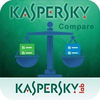 مقایسه نرم افزارهای امنیتی Kaspersky