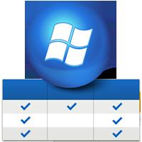 مقایسه نسخه های مختلف ویندوز ۸.۱