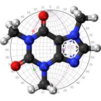 شبیهسازی و درک ساختار کریستالی مولکولها