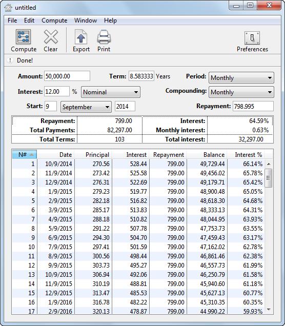 دانلود نرم افزار Loan Calc