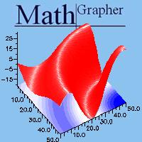 رسم نمودارهای دو بعدی و سه بعدی