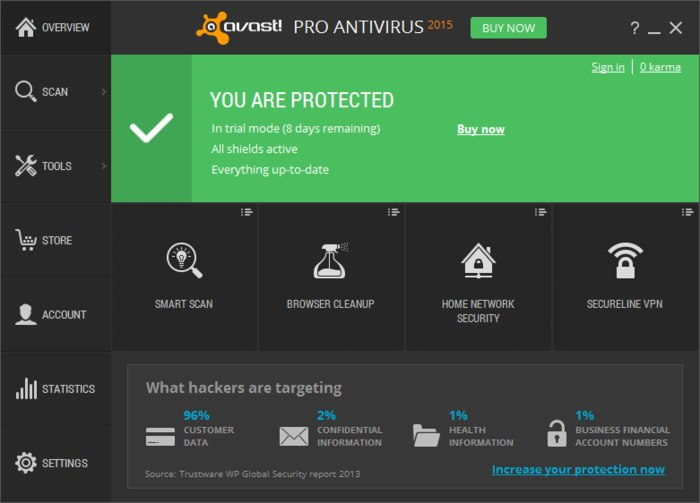 دانلود آنتی ویروس Avast Pro