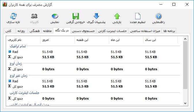 دانلود آخرین ورژن نرم افزار NetWorx