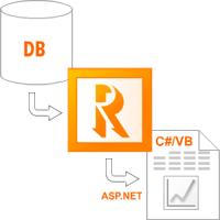 ایجاد گزارشهای ASP.NET در قالب جداول مبتنی بر HTML5