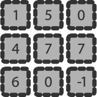 نرم افزار محاسبات ماتریسی