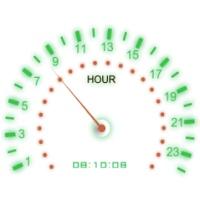 محافظ صفحه نمایش ساعت سرعتسنج