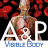 Visible Body Anatomy and Physiology v1.5.04
