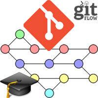آموزش git flow